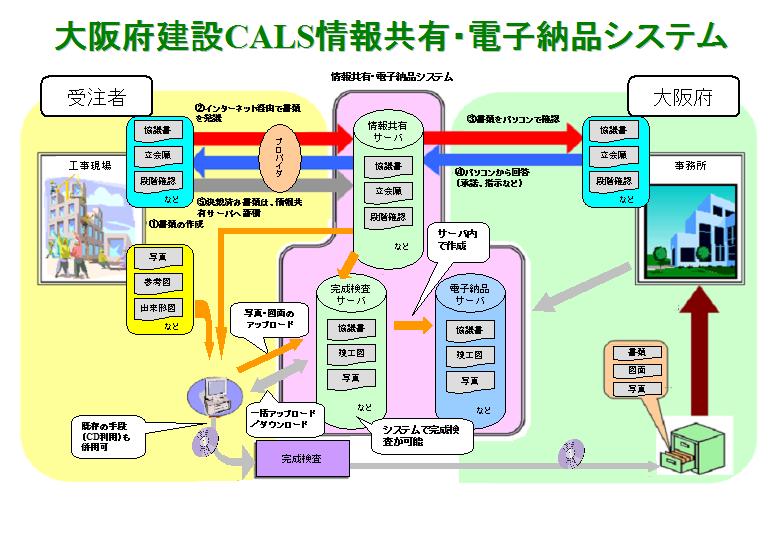 システム全体図
